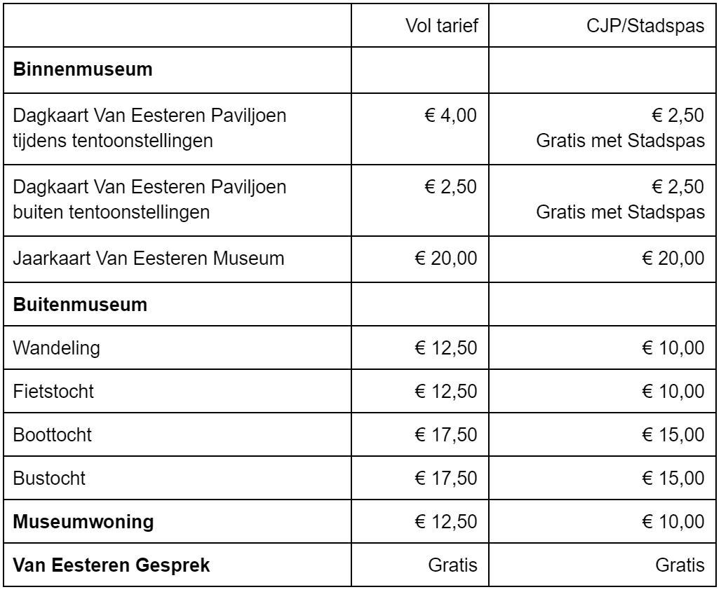 Tabel prijzen VEM